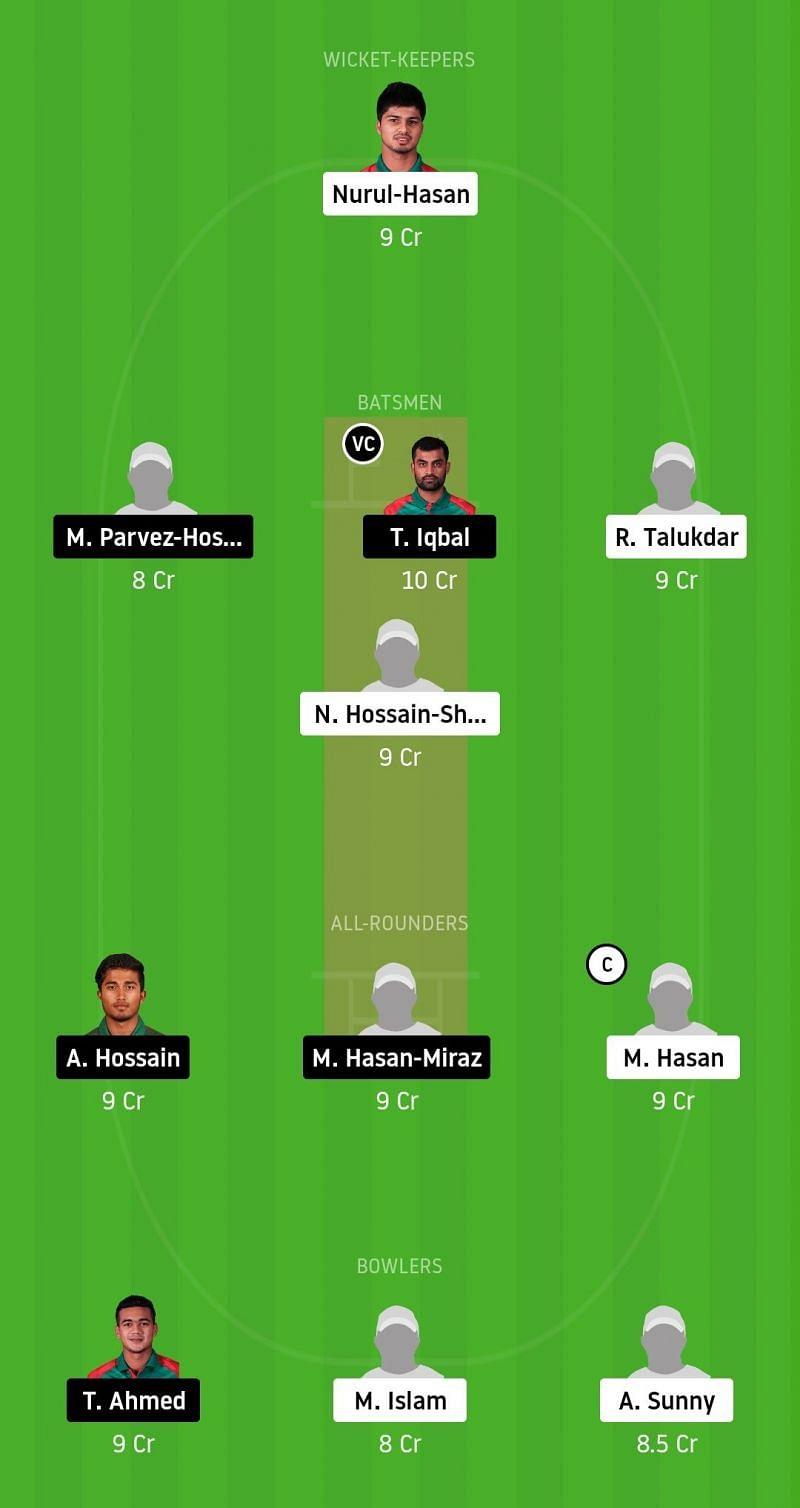 Dream11 Team for MRA vs FBA - Bangabandhu T20 Cup.