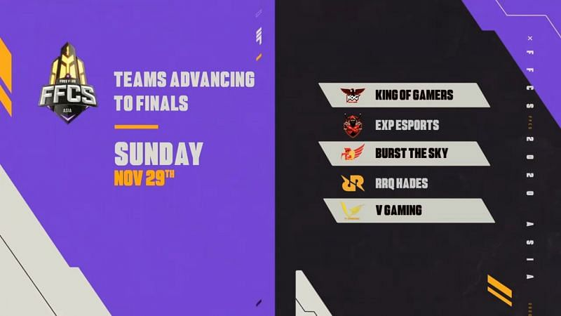Qualified teams for Grand Final