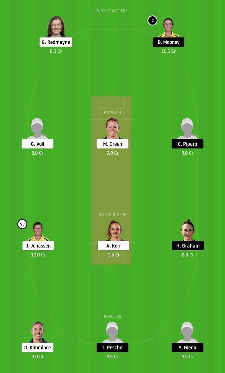 BH-W vs PS-W Dream11 Fantasy Tips