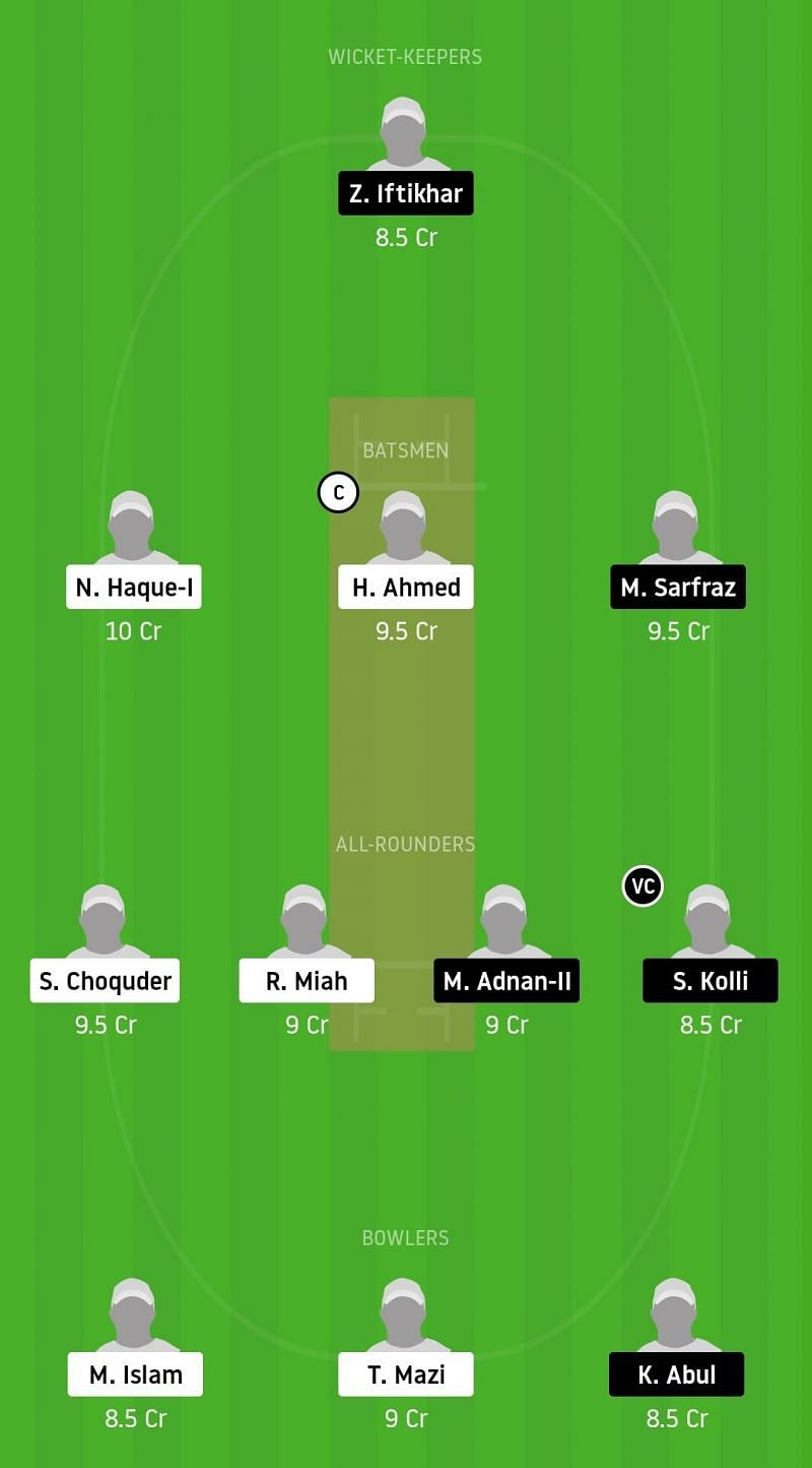 Dream11 Team for VCC vs BCC - ECS Rome 2020.
