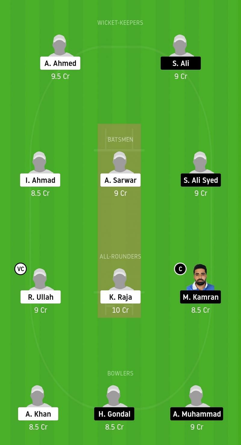 Dream11 Team for FZL vs Pak - ECS Barcelona, November 2020.