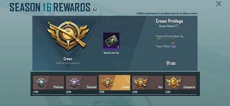 Crown tier rewards