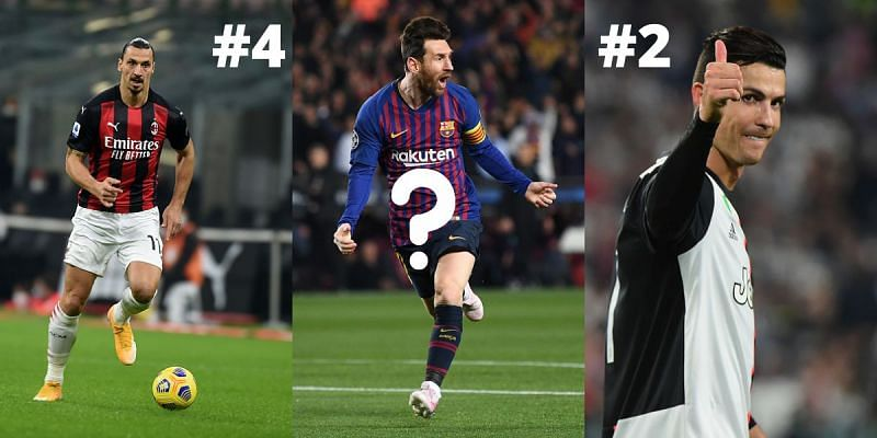 Lionel Messi and Cristiano Ronaldo make the list