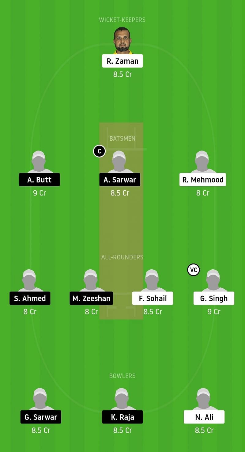 Dream11 Team for CTL vs CTT - ECS Barcelona Bash 2020.