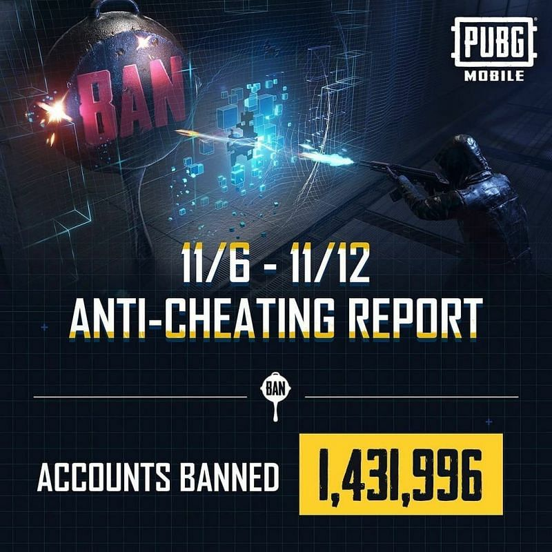 The anti-cheating report