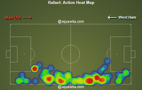 Rafael Heat Map vs West Ham