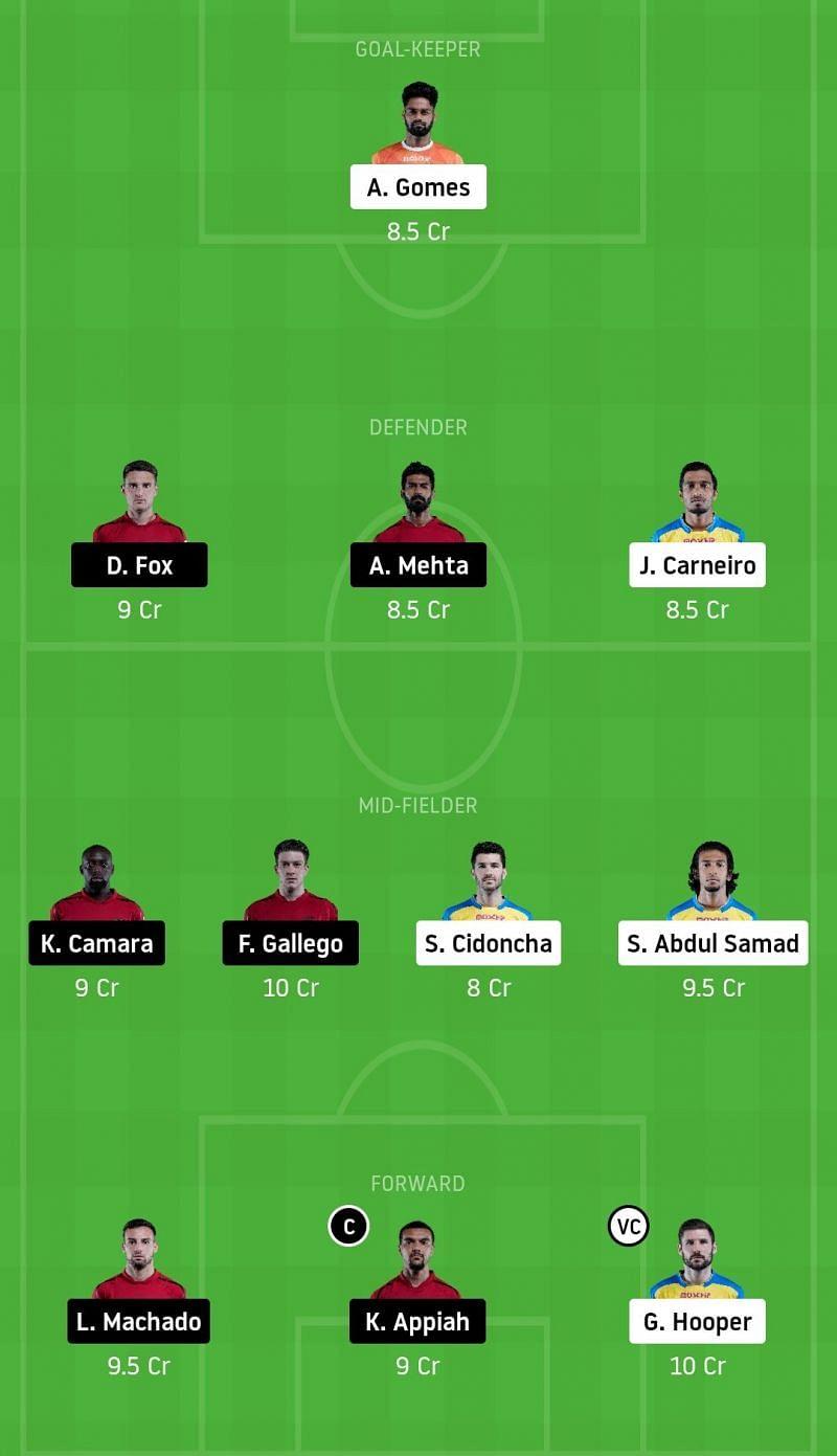 Kerala Blasters FC vs NorthEast United FC Dream11 Fantasy Football Tips