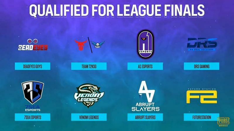 Qualified for PMPL South Asia season 2 finals