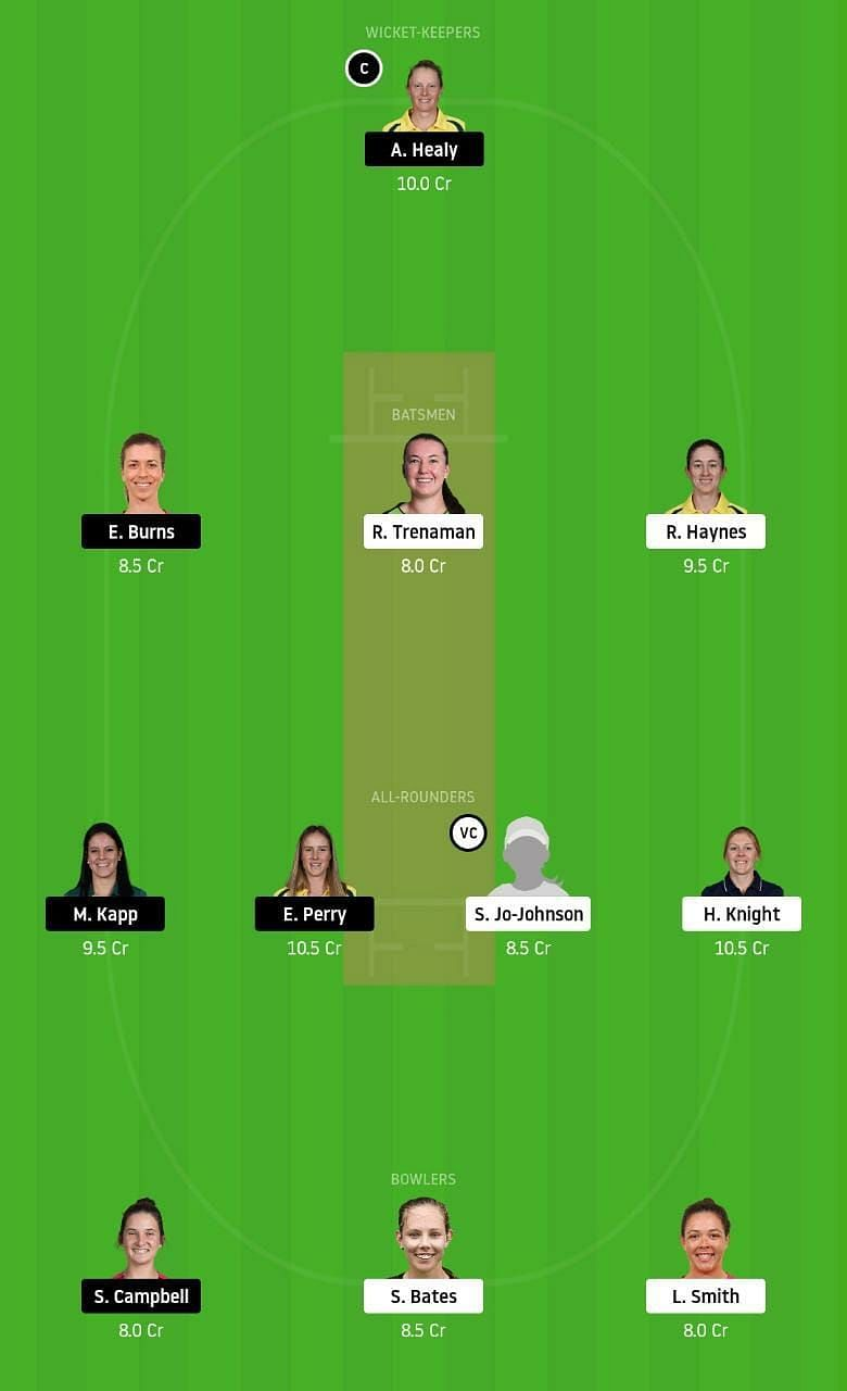 ST-W vs SS-W Dream11 Tips