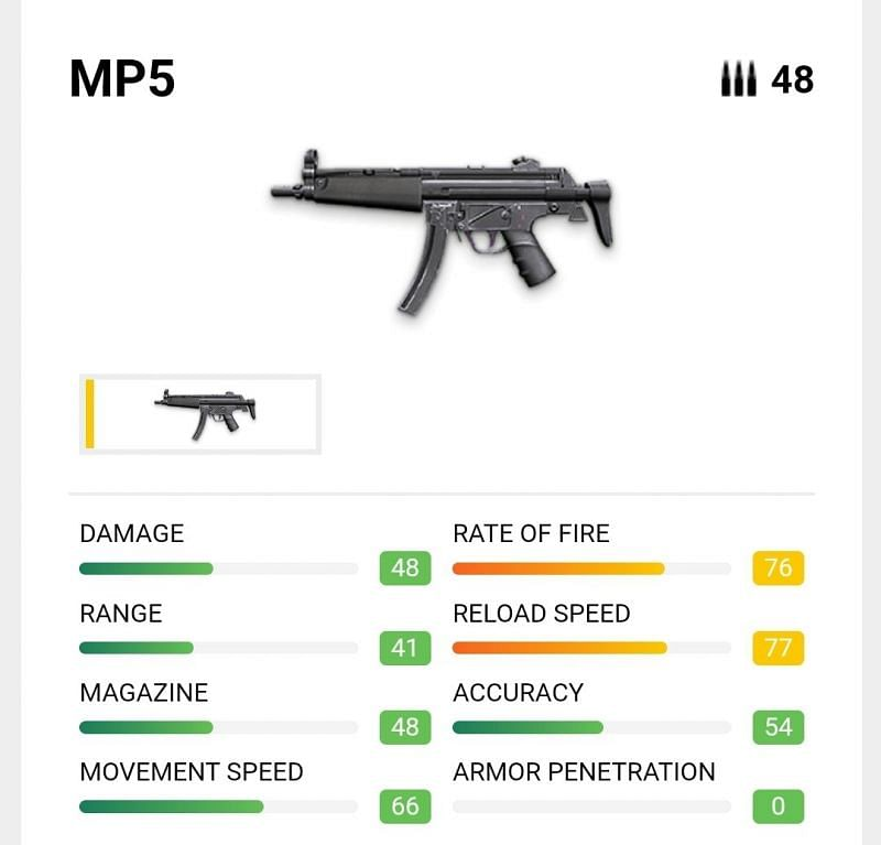 MP5 (Image via Garena Free Fire)