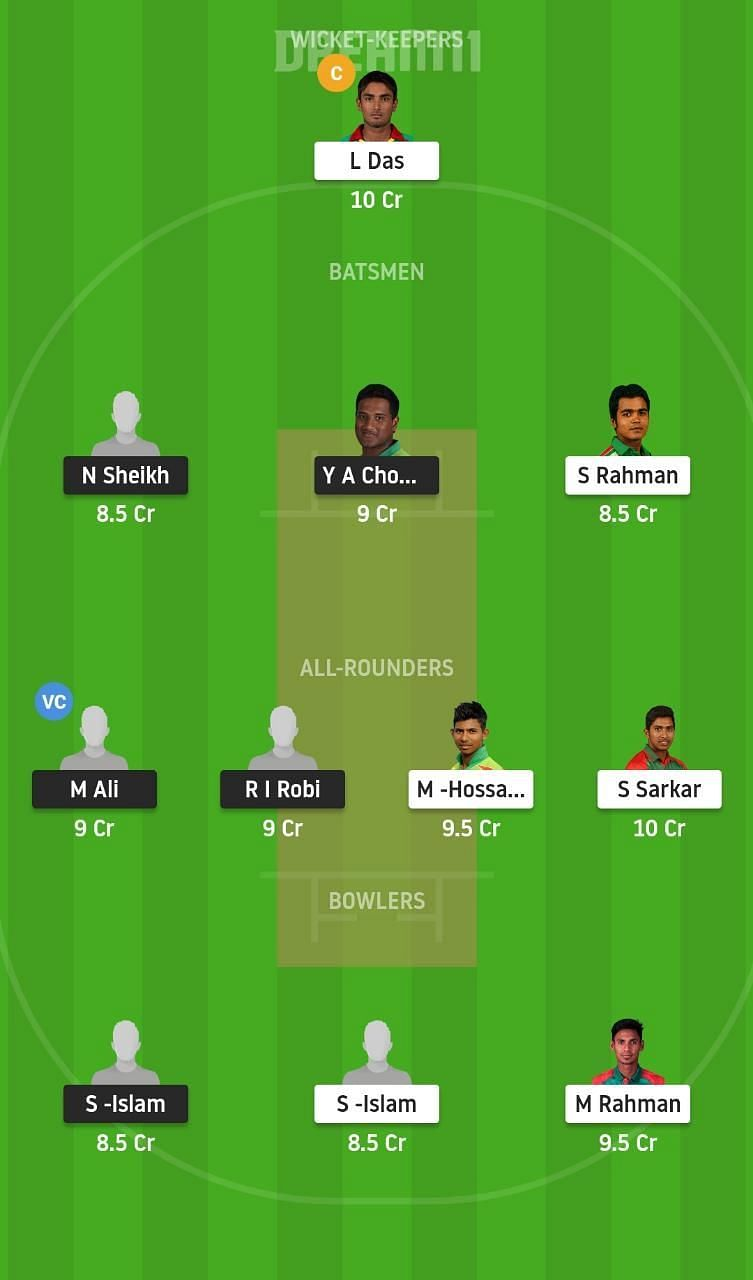BDH vs GGC Dream11 Tips