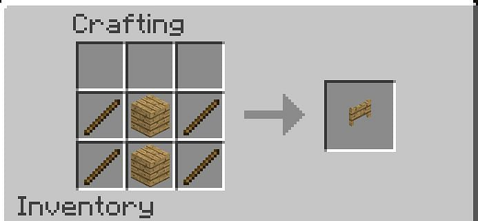 Place 2 sticks and 4 woodplanks in Crafting Menu