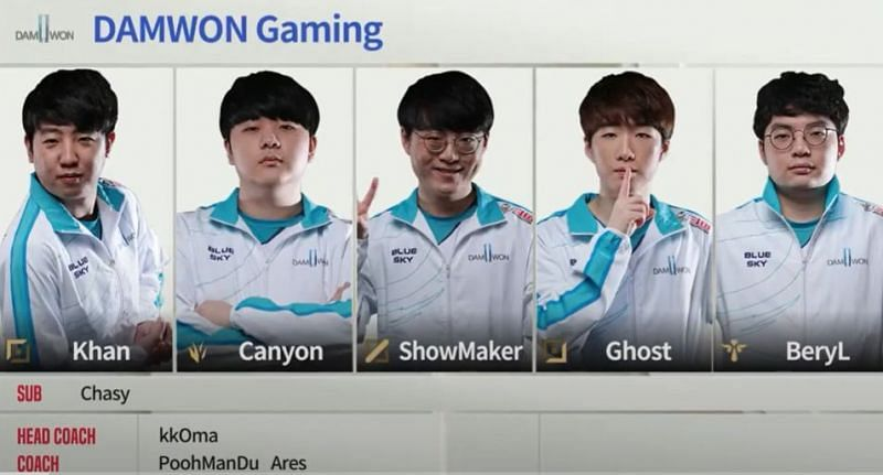 DAMWON Gaming becomes the first team to qualify for the semi-final (Image via KeSPA)