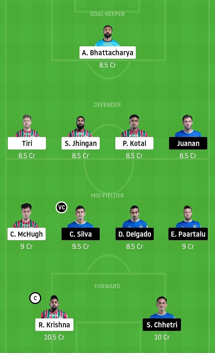 Dream11 Team Prediction for the ISL 2020-21 match between ATKMB & BFC
