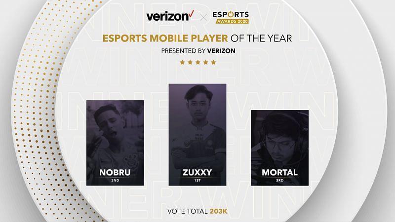 Image via Esports Awards, Twitter