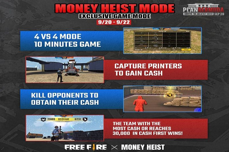 Money Heist Mode