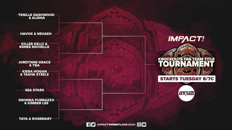 The Knockouts Tag Team Title Tournament has begun!