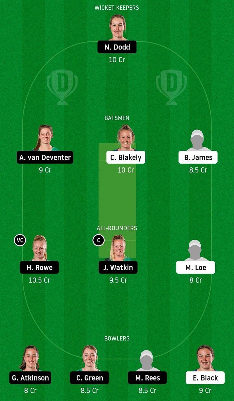 Dream11 Team for Otago Women vs Central Districts Women - New Zealand Women's ODD.
