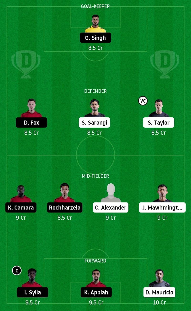 Dream11 Fantasy tips for the ISL match between Odisha FC and NorthEast United FC
