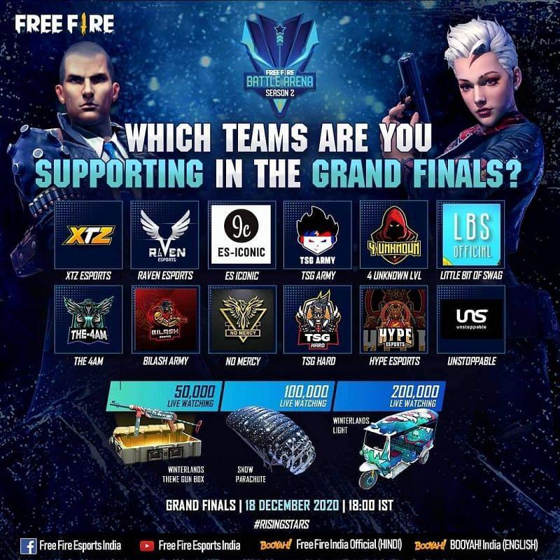 Free Fire Battle Arena: Season 2 Grand Finals