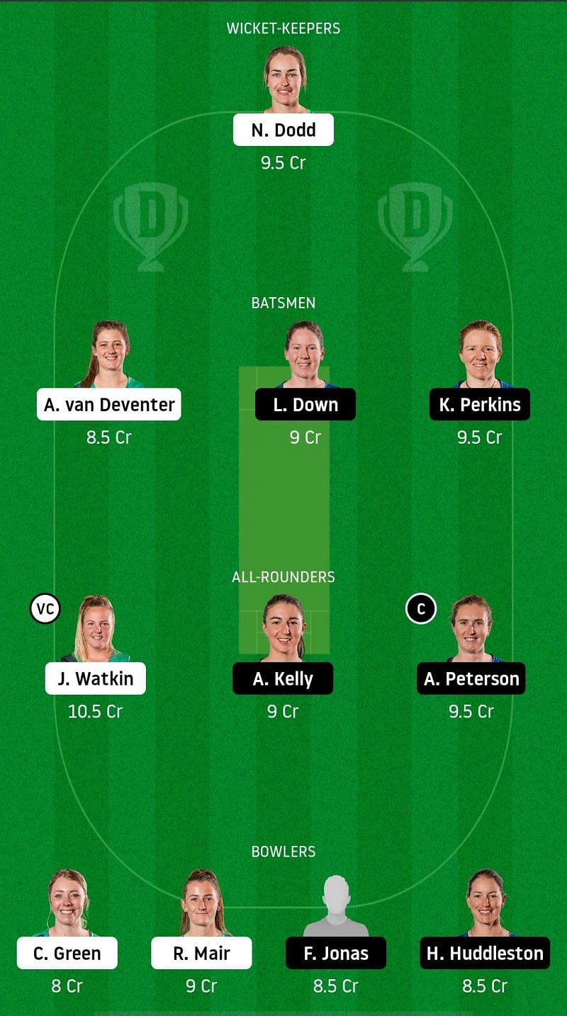CH-W v AH-W Dream11 Fantasy Suggestions