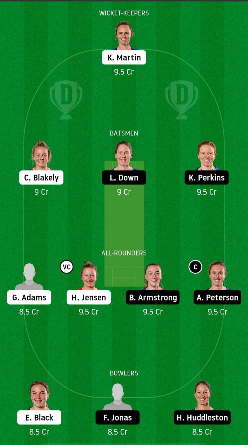 OS-W v AH-W Dream11 Fantasy Suggestion