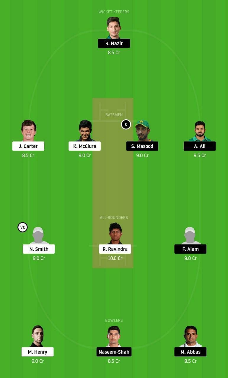 NZ-A vs PK-A Dream11 Tips