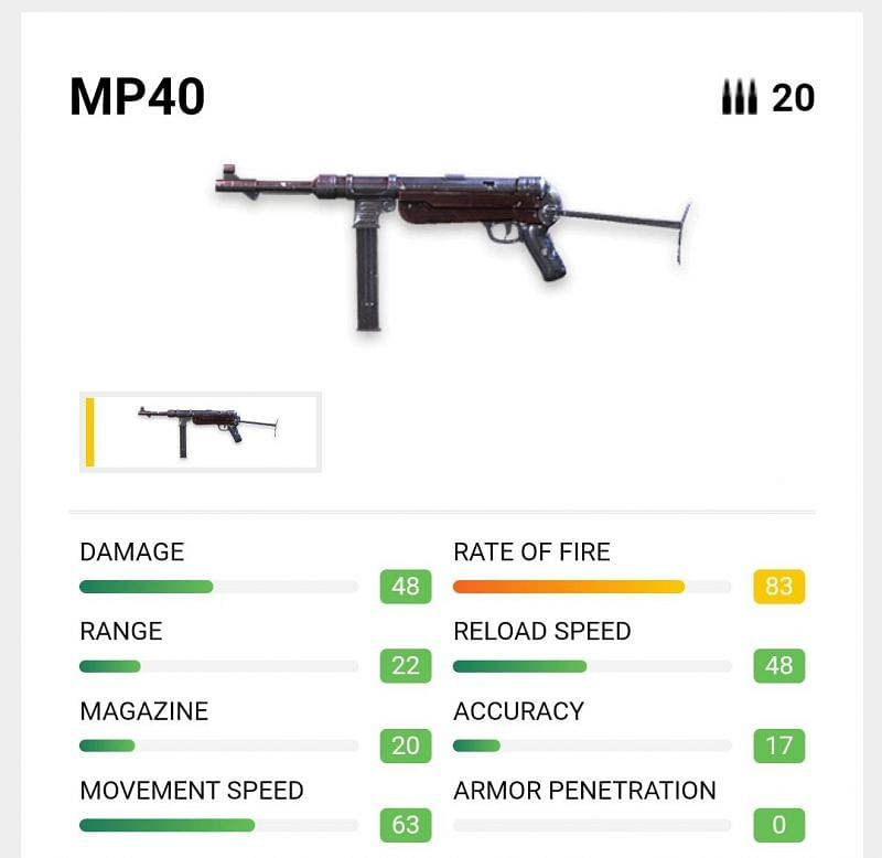 MP40 (Image via Garena Free Fire)