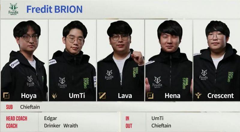Team BRO (Image via KeSPA)