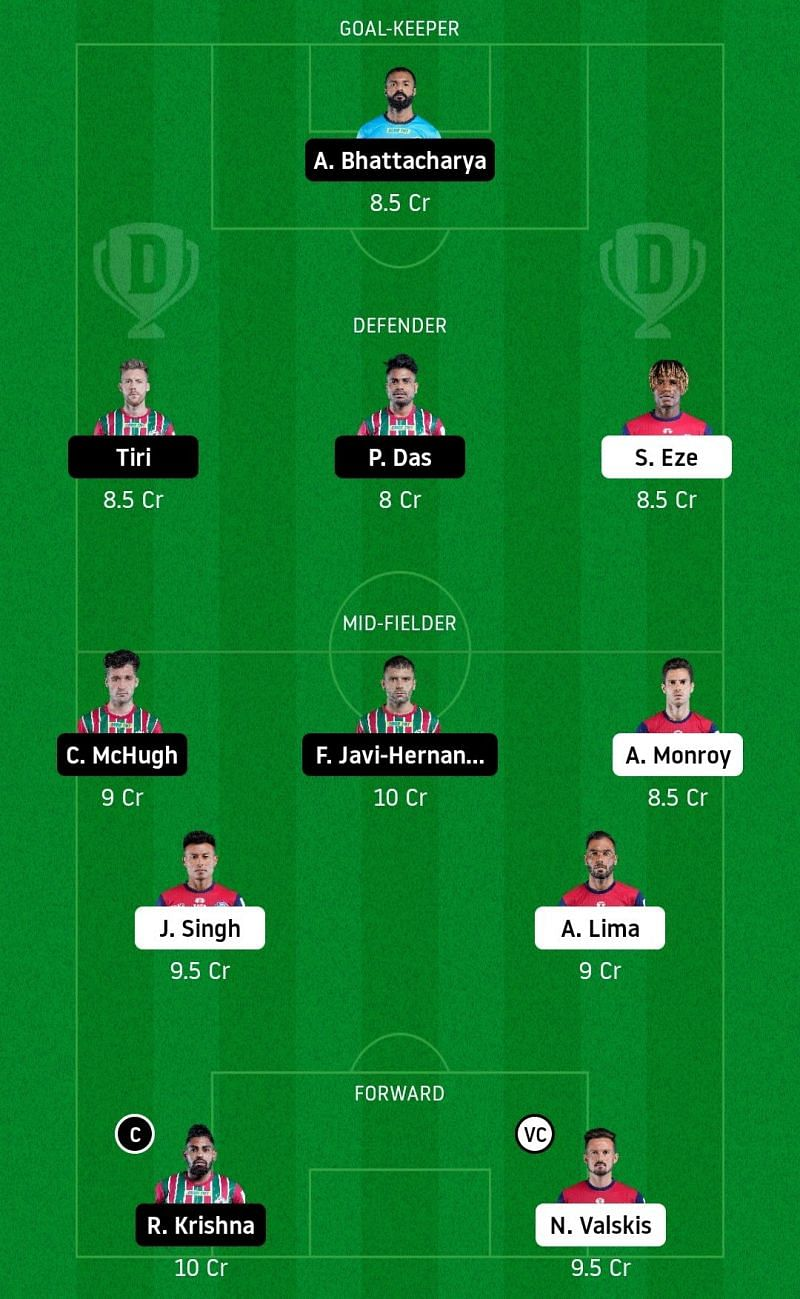 Dream11 Fantasy tips for the ISL 2020-21 match between Jamshedpur FC and ATK Mohun Bagan