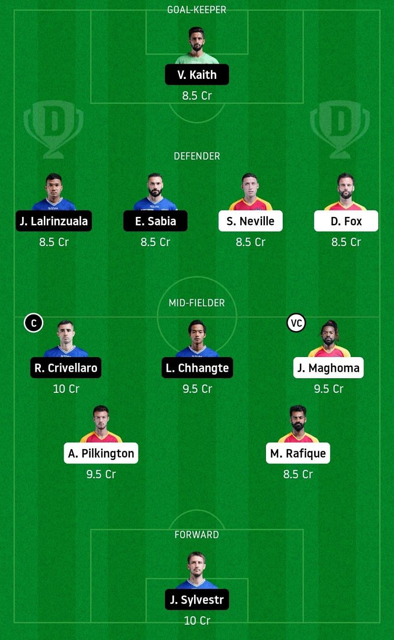 Dream11 Fantasy tips for the ISL encounter between SC East Bengal and Chennaiyin FC