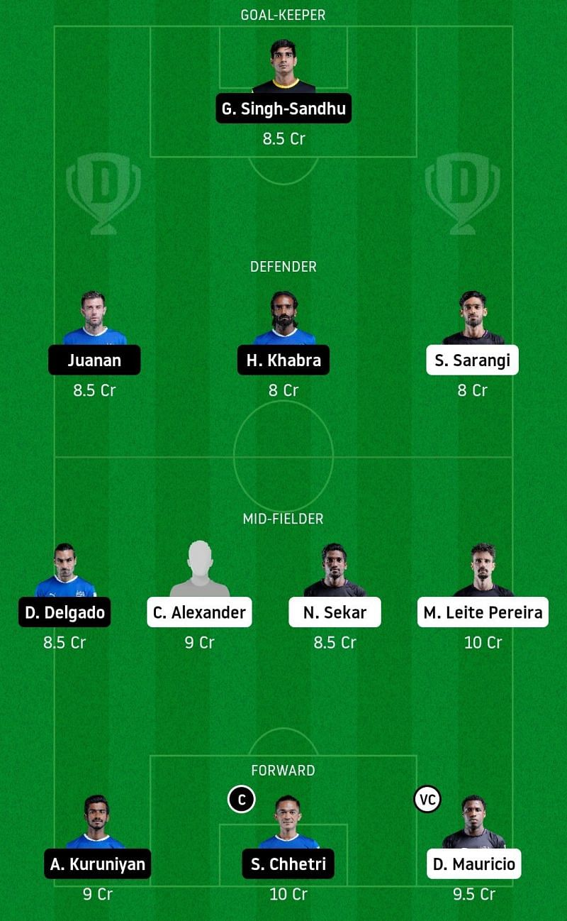 Dream11 Fantasy tips for the ISL clash between Odisha FC and FC Goa