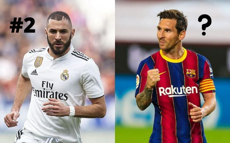 Karim Benzema and Lionel Messi have been two of the most prolific forwards of the 21