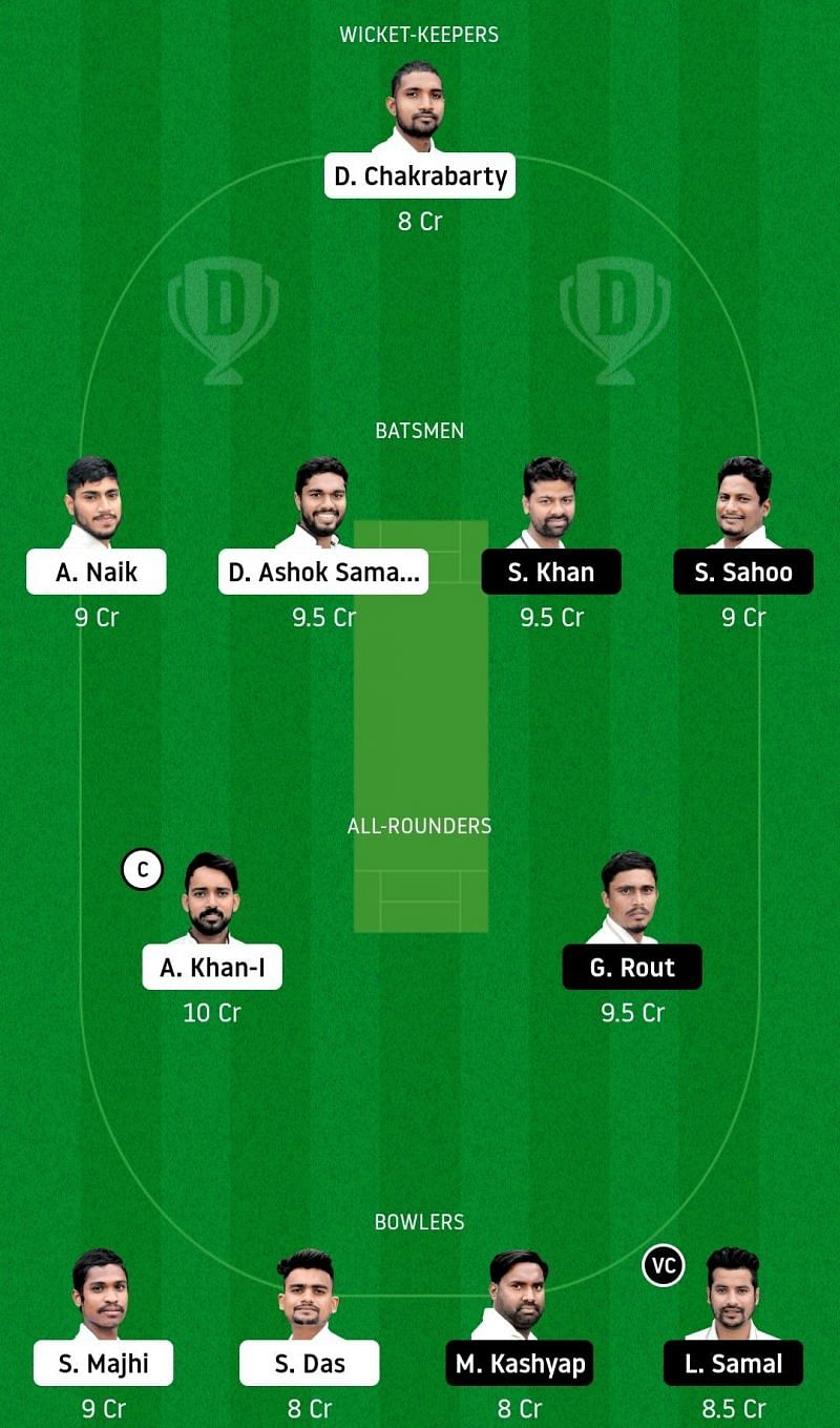 Dream11 Team for Odisha Tigers vs Odisha Jaguars - Odisha Cricket League.