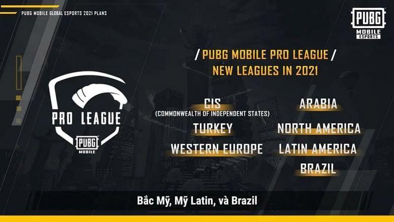Pro League 2021 PUBG Mobile