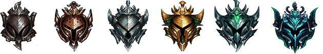 Ranked Mark Divisions - Iron to Emerald (Image via Riot Games)