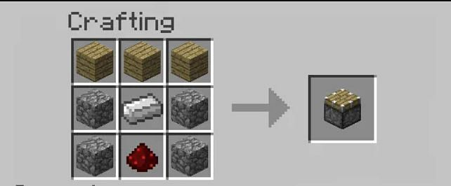 Place the wooden planks, redstone dust, iron ingot & cobblestone in the crafting table menu