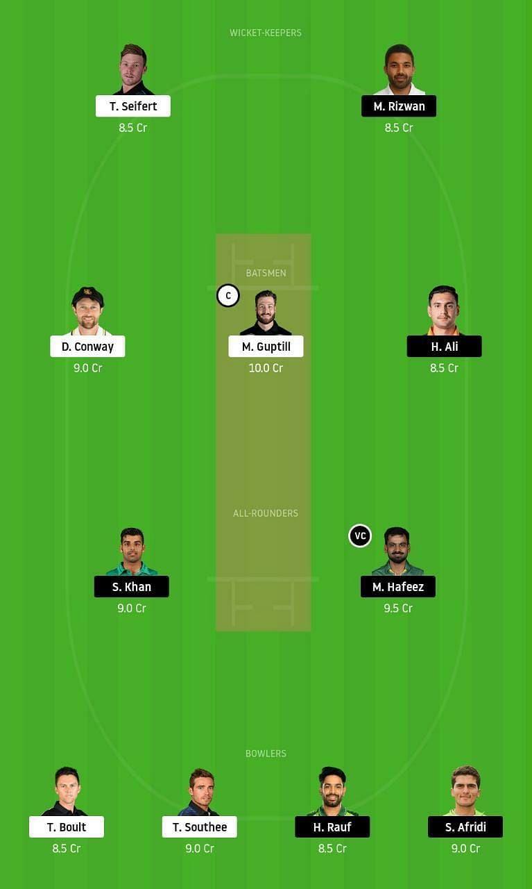 NZ vs PAK 3rd T20I Dream11 Tips