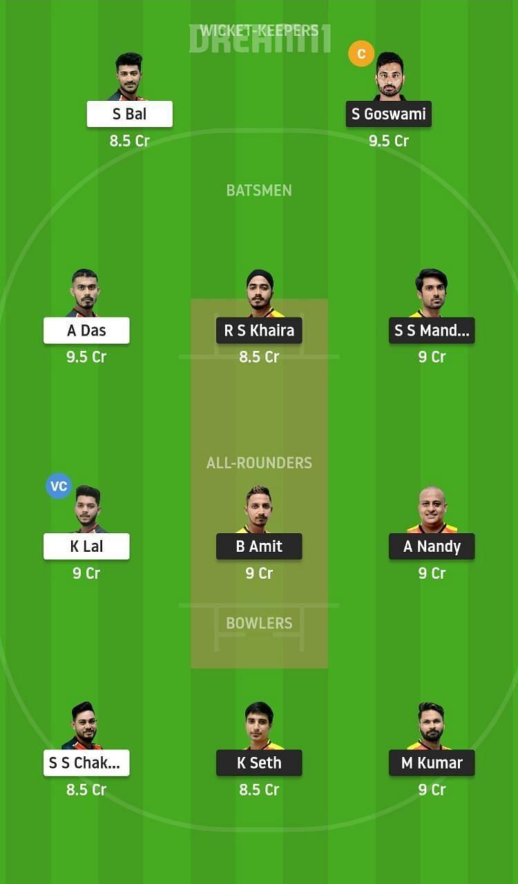 Bengal T20 Challenge: EBC vs CAL Dream11 Tips