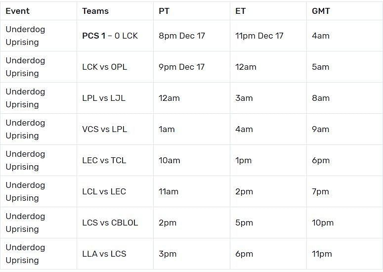 League of Legends All-Star events times
