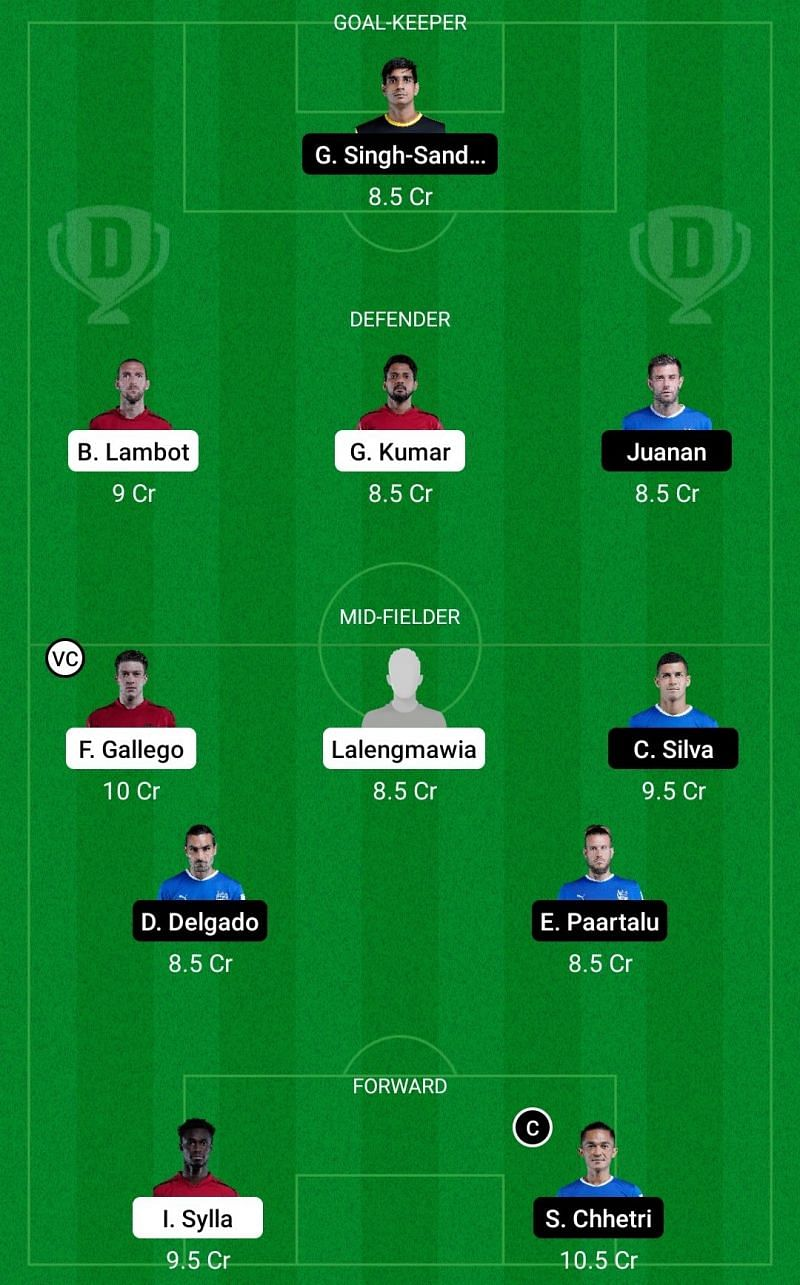 Dream11 Fantasy suggestions for the ISL match between NorthEast United FC and Bengaluru FC