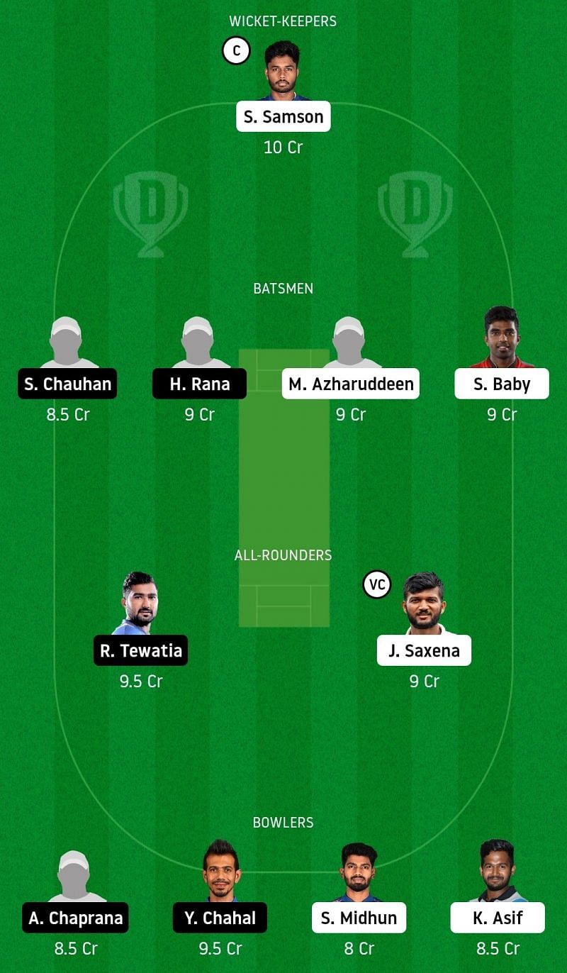 Dream11 Team for Haryana vs Kerala - Syed Mushtaq Ali Trophy Elite Group E.