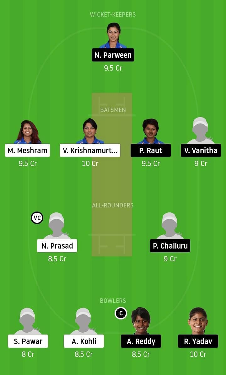 AMY-W vs KNI-W Dream11 Team Prediction