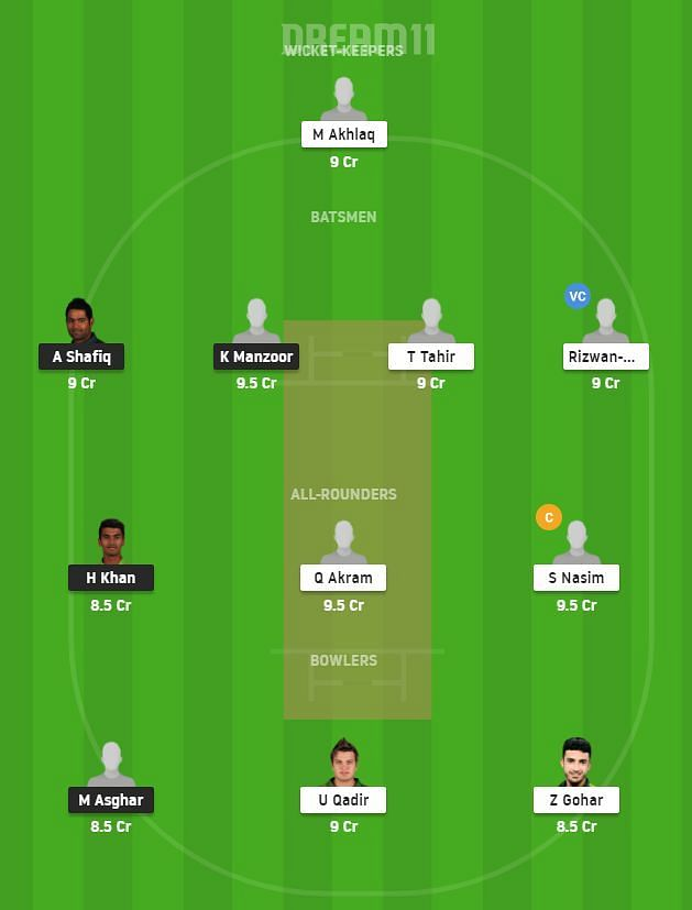 SIN v CEP Dream11 Team Prediction