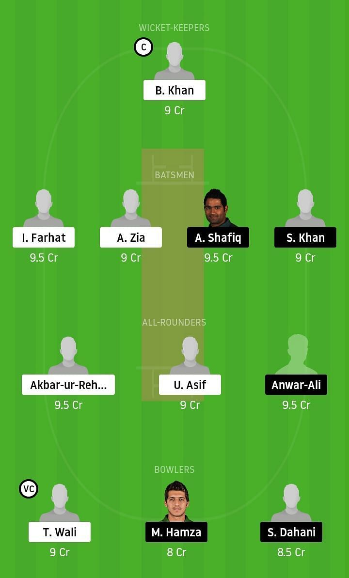 BAL vs SIN Dream11 Team Prediction