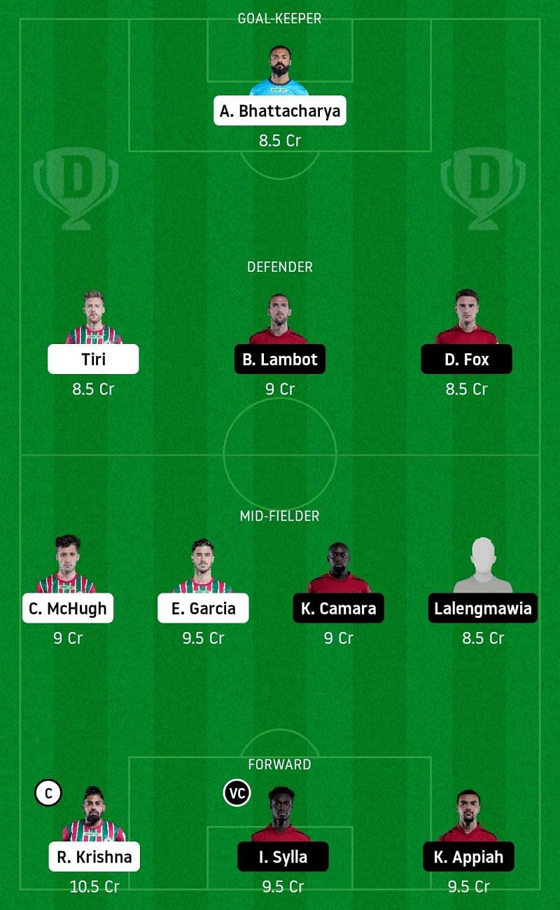 Dream11 Fantasy tips for the ISL clash between ATK Mohun Bagan and NorthEast United FC