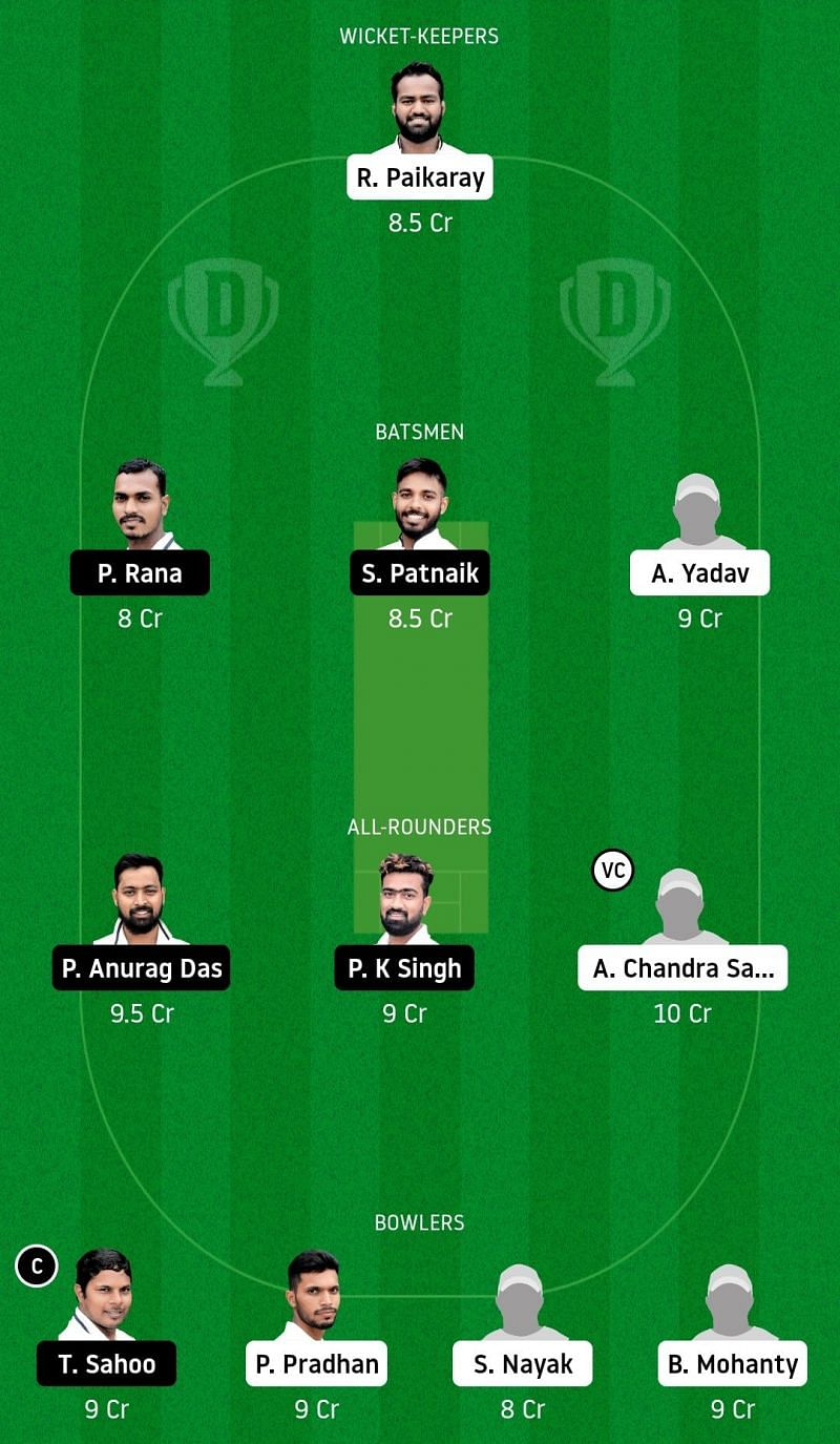 Dream11 Team for Odisha Panthers vs Odisha Pumas - Odisha Cricket League.