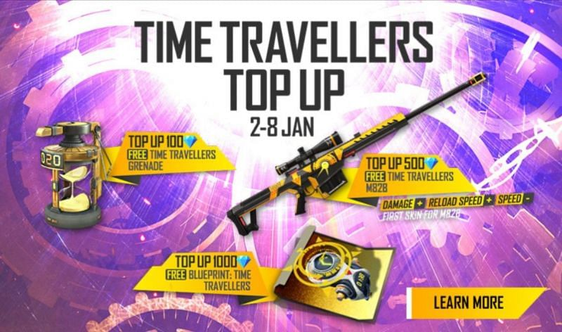 The Time Travellers Travellers Top Up event runs till January 8th