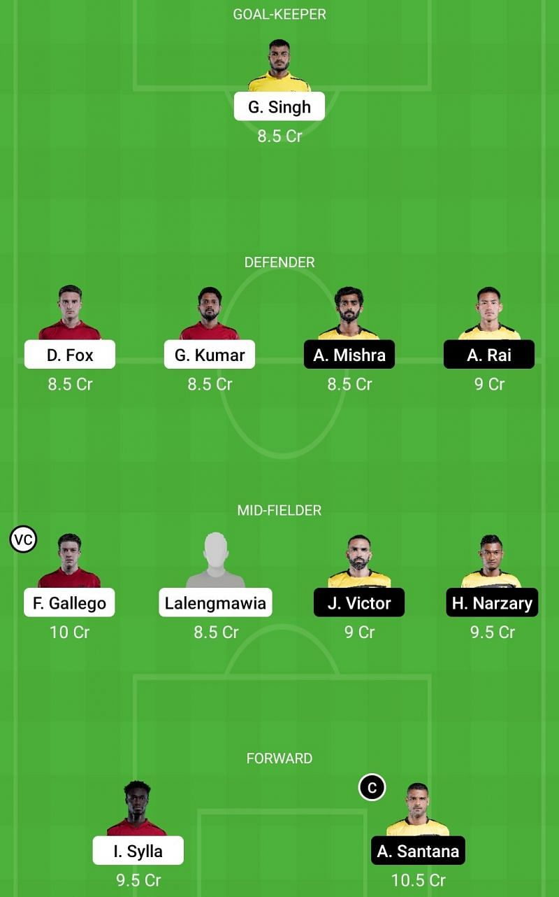 Dream11 Fantasy suggestions for the ISL encounter between NorthEast United FC and Hyderabad FC