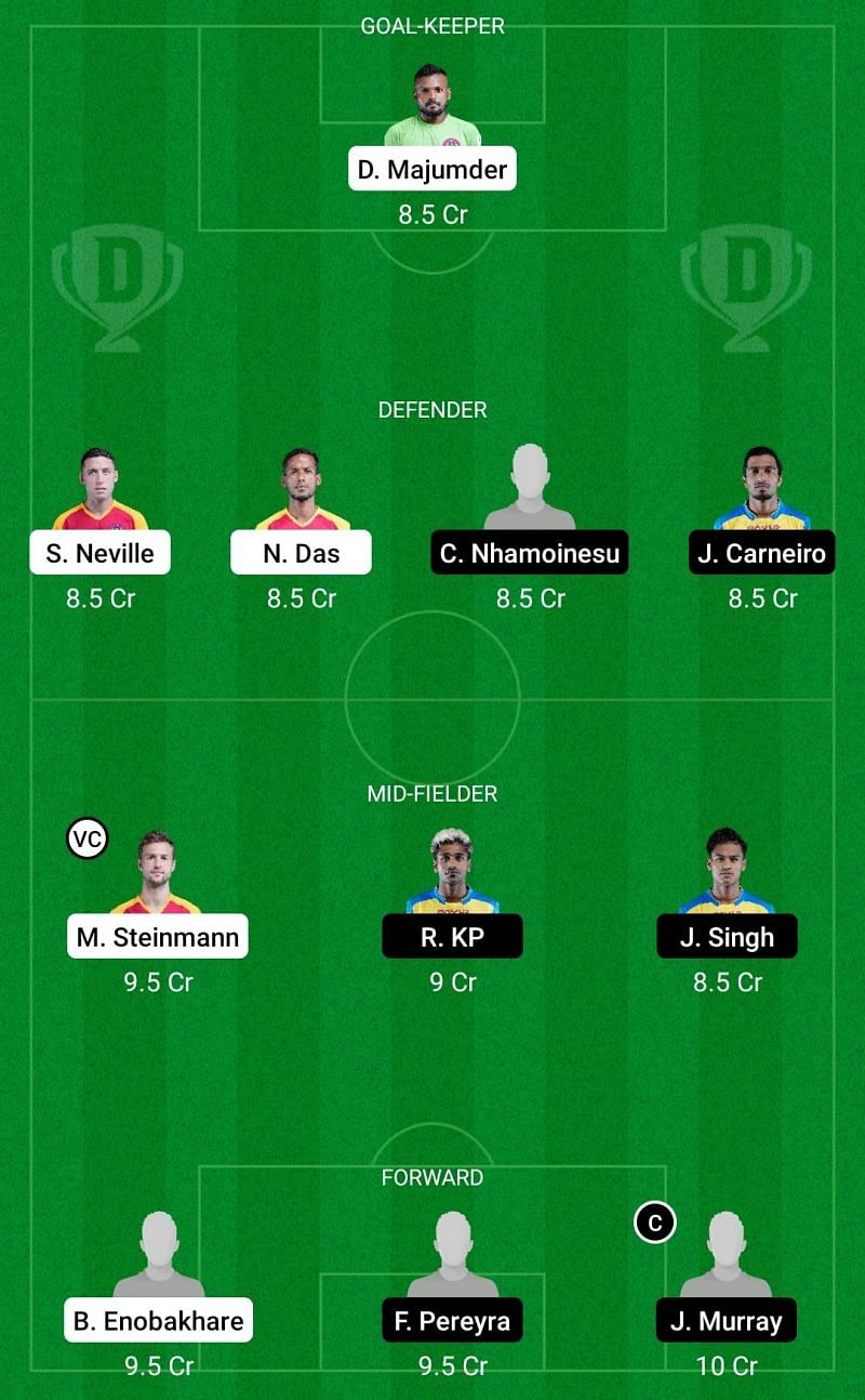 Dream11 Fantasy suggestions for the ISL match between SC East Bengal and Kerala Blasters FC